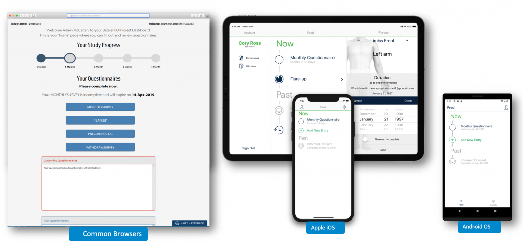 N of 1 Patient interface on mobile devices